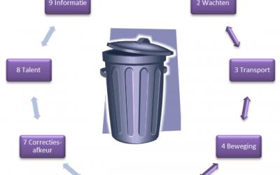 Continu verbeteren: 9 vormen van verspilling